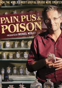 История возникновения лекарств
